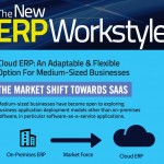 Why Cloud Based ERP's Time Has (Finally) Come